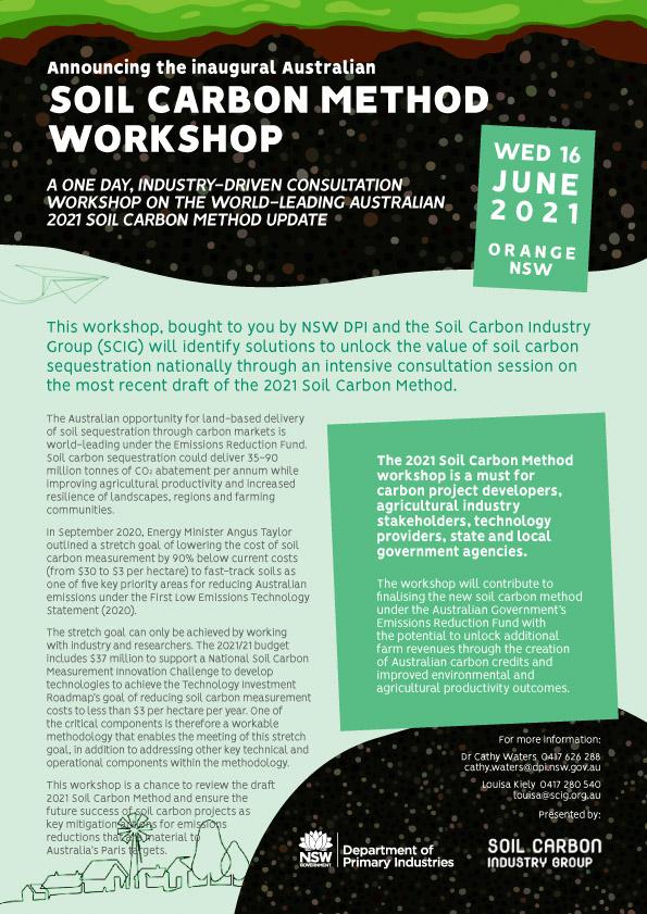 Soil Carbon Method Workshop 2021